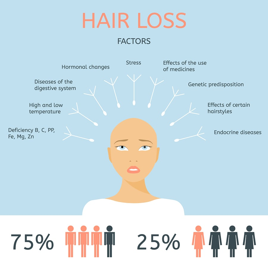 Natural Remedies For Hair Loss Mother Of Health