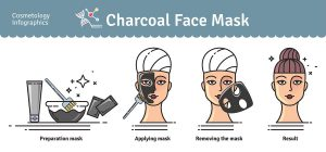 what is activated charcoal powder