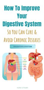 how to improve your digestive health